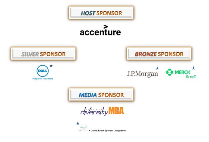 Disability Matters Asia Pacific Sponsors: Host Sponsor: Accenture; Silver Sponsor: Dell; Bronze Sponsors: J.P. Morgan Chase; Merck; Media Sponsor: Diversity MBA